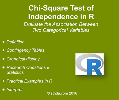Chi-Square Test of Independence in R