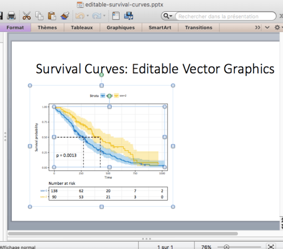 Editable survival curves