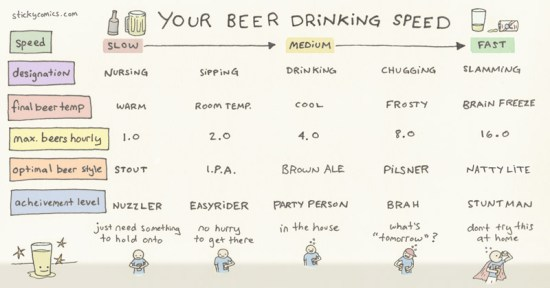 As explained in this helpful chart, capes make excellent beer drinking accessories.