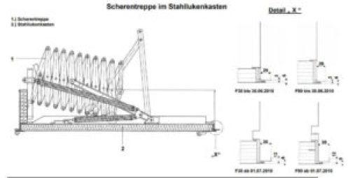 LOFTSTRAPP BRANN LUKE 120X70CM - MÅLSKISSE
