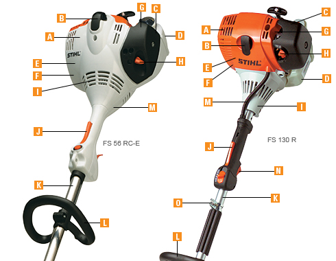 Stihl Trimmer And Brushcutter Common