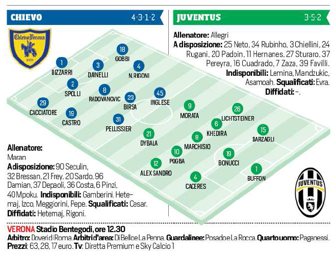 formation chievo