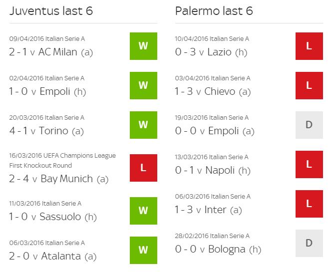 Juventus Palerme 2