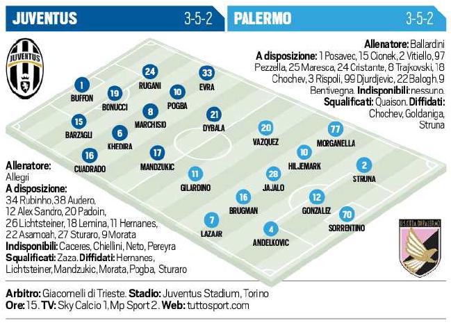 Juventus Palerme formation