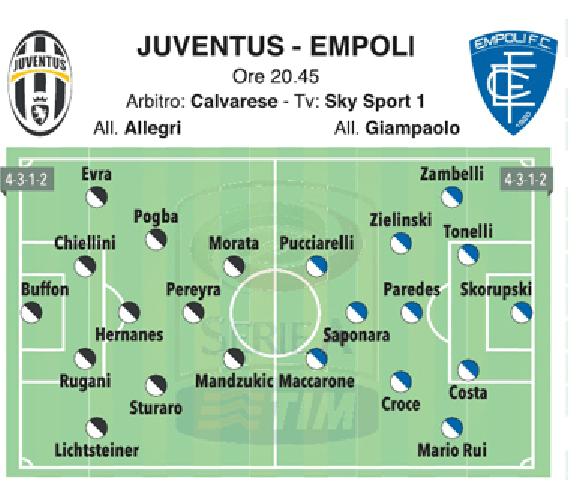 Juventus empoli