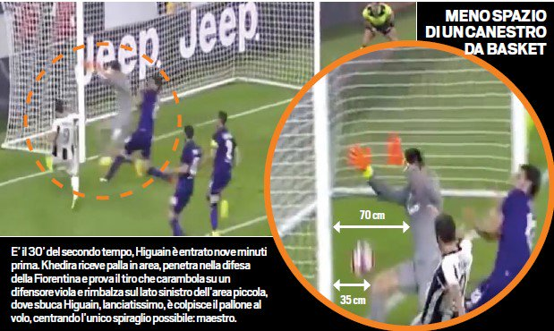 Higuain-But-Fiorentina