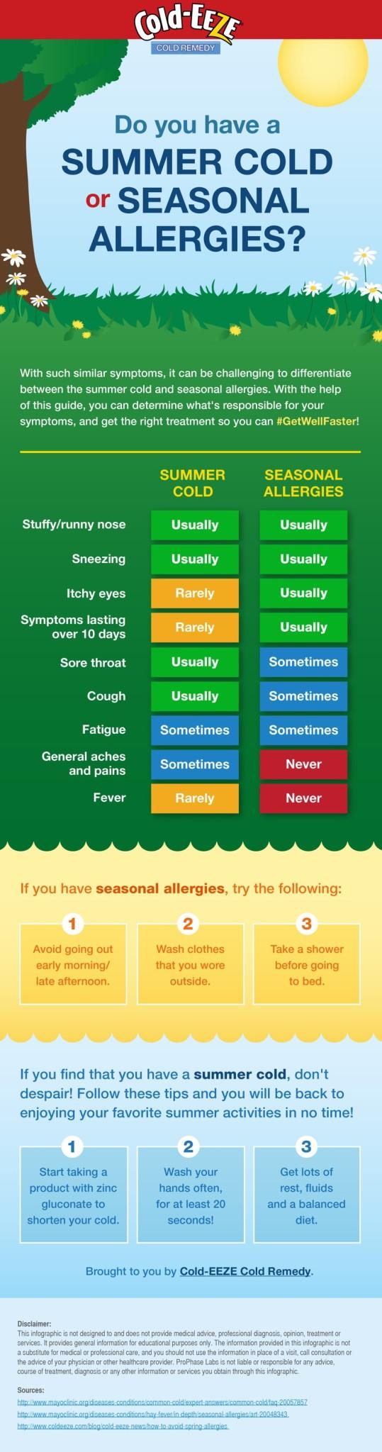 cold vs allergies