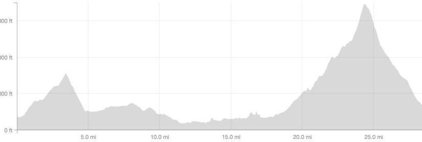 26 July 2015 – Snowdonia Trail Marathon