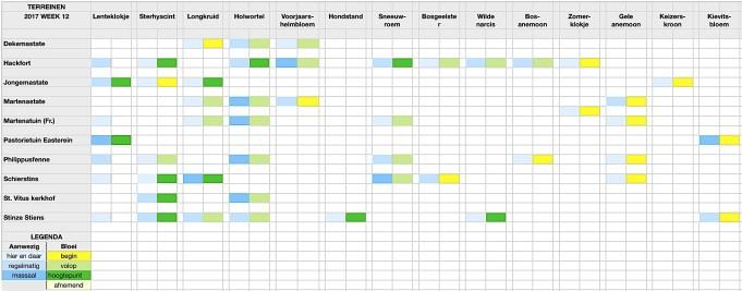 Stinzenflora-monitor Kalender 17.12 Klik op afbeelding om te vergroten
