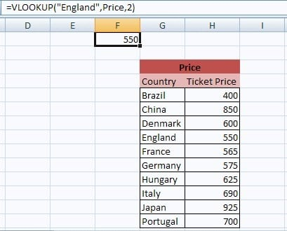 How To Use A Vlookup Function In Excel Vba