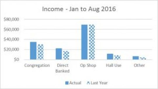 income_to-aug-2015p1