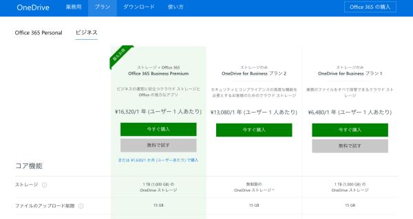 OneDriveの個人プラン用料金プランページ