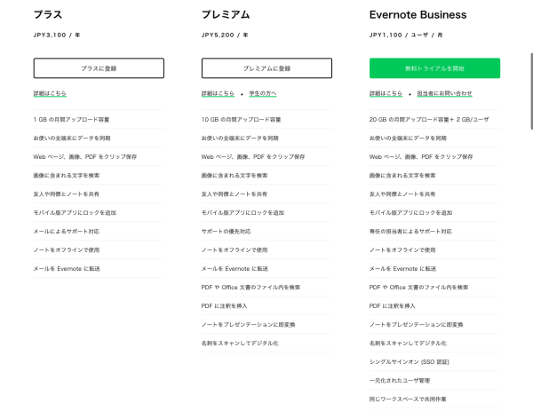 Evernoteの料金プランページ