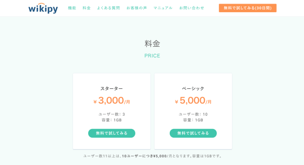 wikipyの料金プランページ