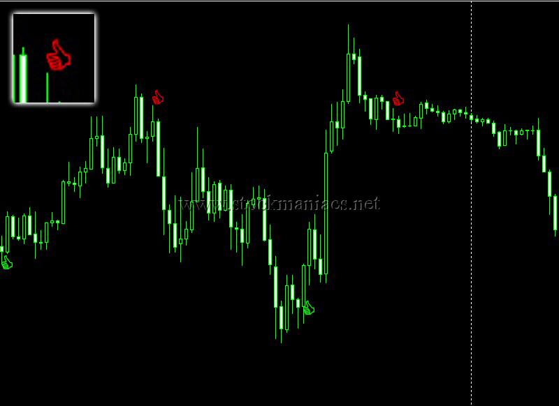 Iv Gempo Forex Indicator