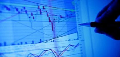 basic technical indicators