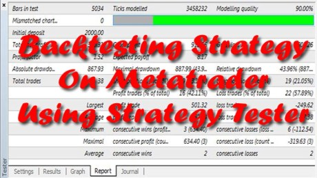 MT4 Strategy Tester