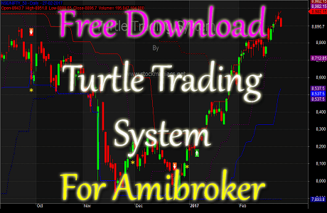 Turtle Trading System Amibroker