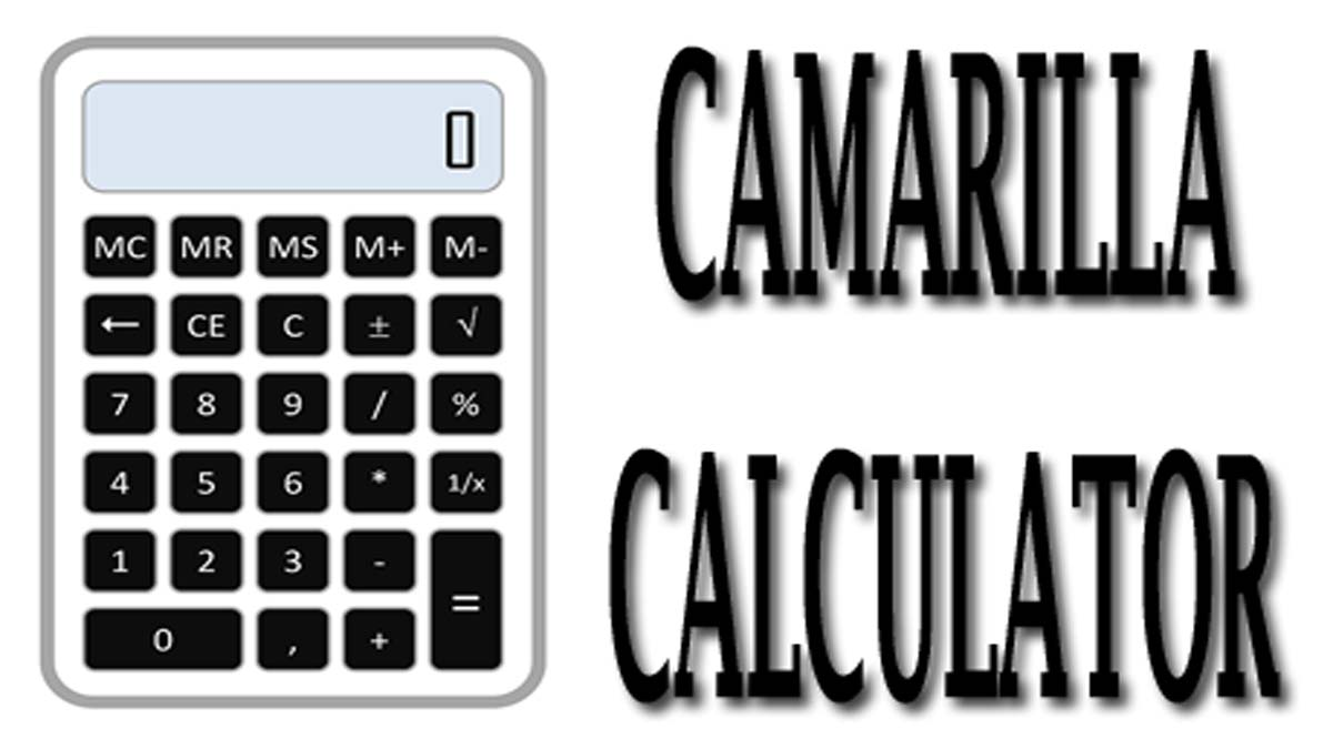 Camarilla Calculator