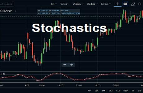 Stochastics Oscillator