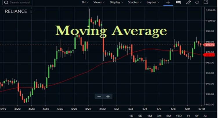averages1