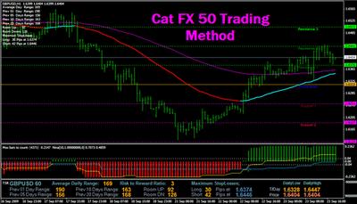 Catfx50