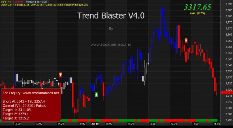 Trend Blaster Zoom Scan