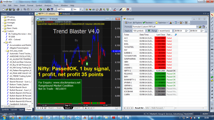 Intraday Trading In Indian Stock Market