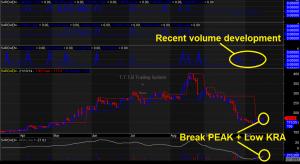 Muhurat Trading Pick 2014