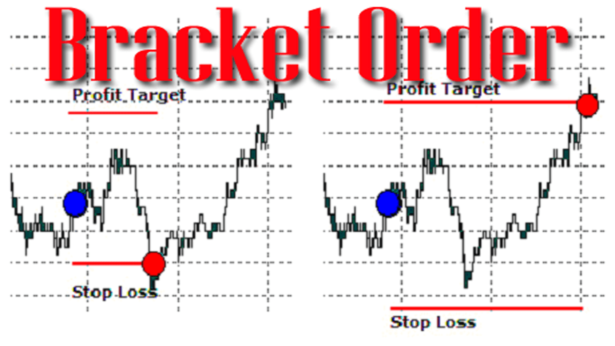 Automate Your Trading Using Zerodha Bracket Order