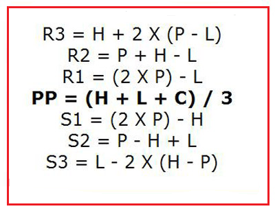 Pivot Point Calculation