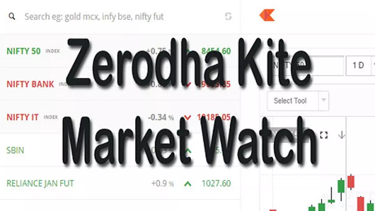 Zerodha Kite Market Watch