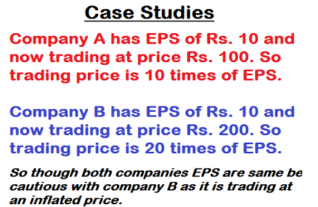 Earnings Per Share Importance