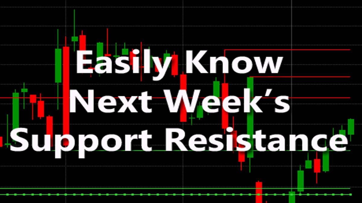 Next Weeks Support Resistance