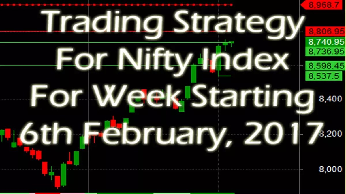 What Should Be The Trading Strategy For Nifty At 8750?