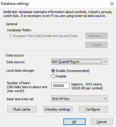 Quandl Data Plugin For Amibroker