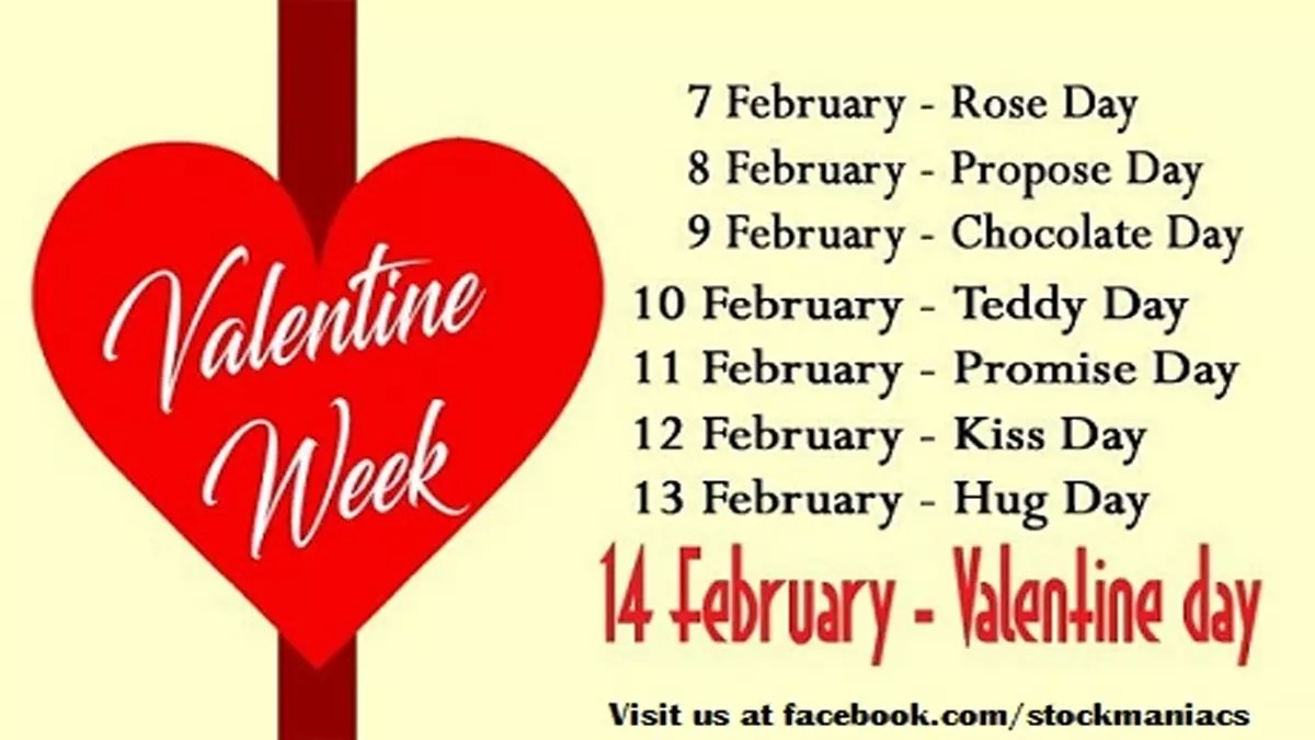 3 Ways For Vallentine Week Profit Making Trades In NSE