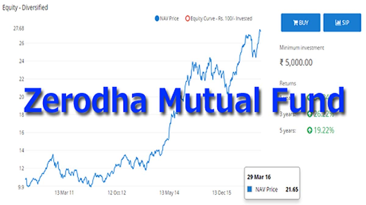 Zerodha kite mutual fund