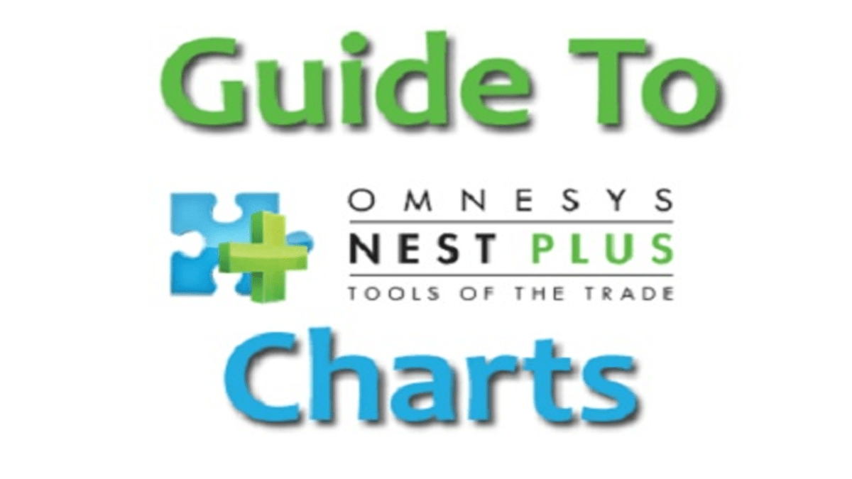 Nest trader chart settings