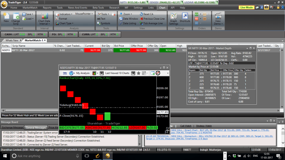 Renko Charts Sharekhan TradeTiger