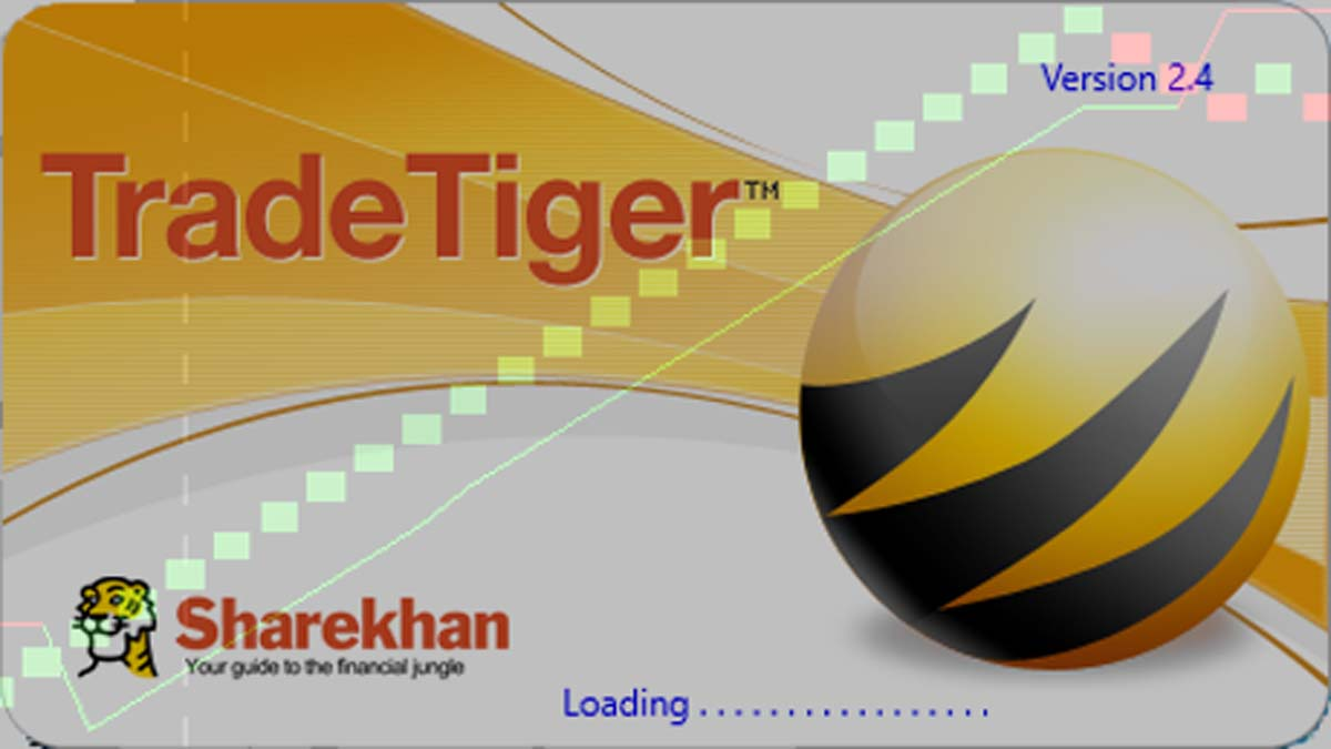 Intraday Renko Trading System On Sharekhan Trade Tiger