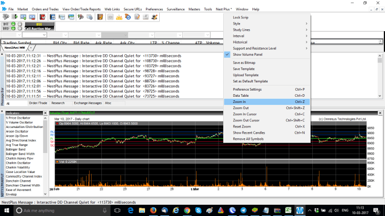 Zoom Chart Nest Trader