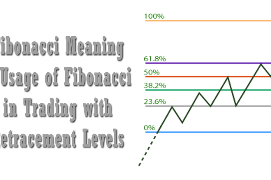 Fibonacci Meaning and Usage of Fibonacci in Trading