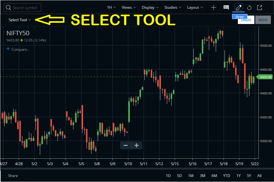 Zerodha Kite Select Tool
