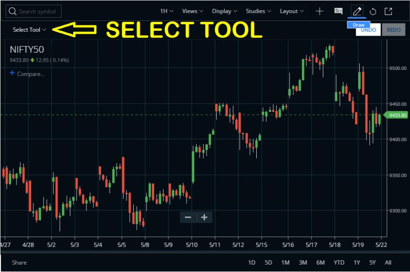 Zerodha Kite Select Tool