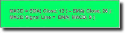 MACD Formula