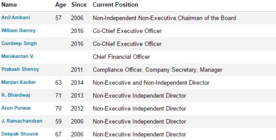RCOM Company Profile