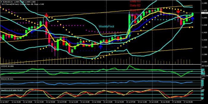 ASCTrend-MT4-Indicator