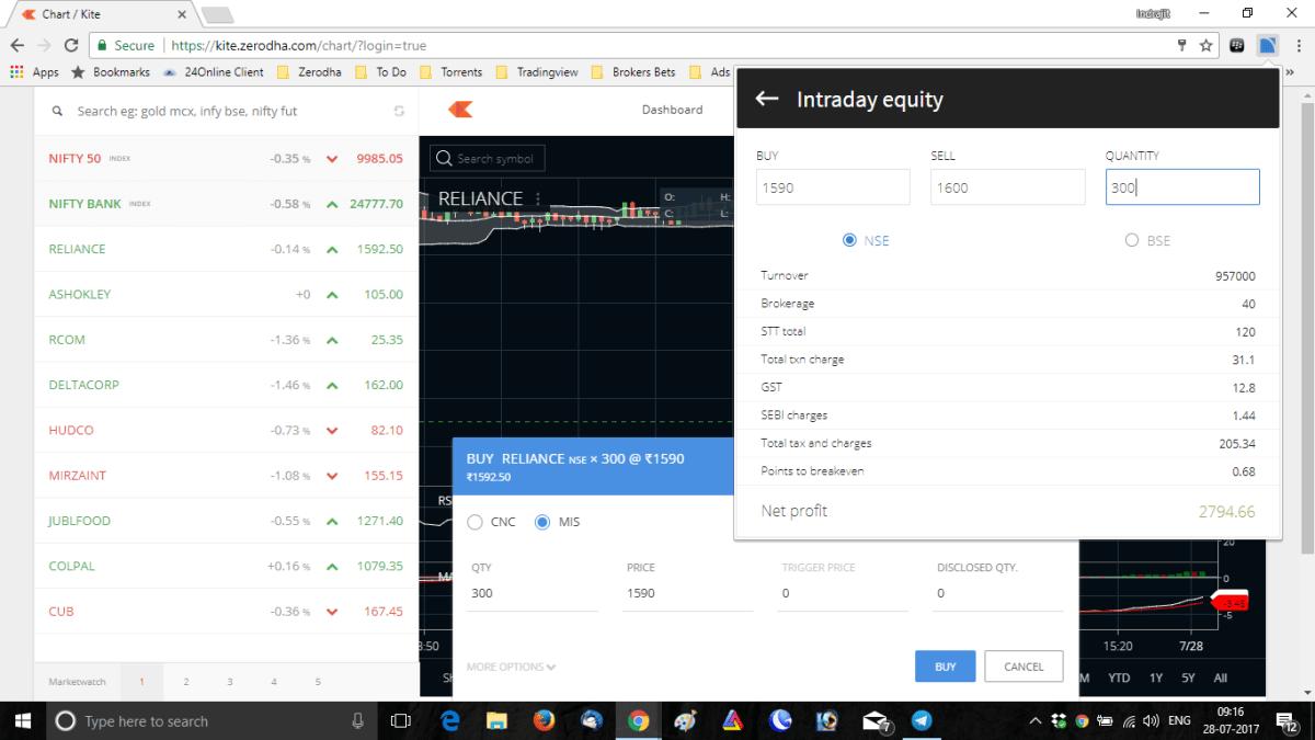 Zerodha Brokerage Calculator Chrome Extension