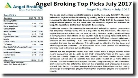 angel broking top picks july 2017